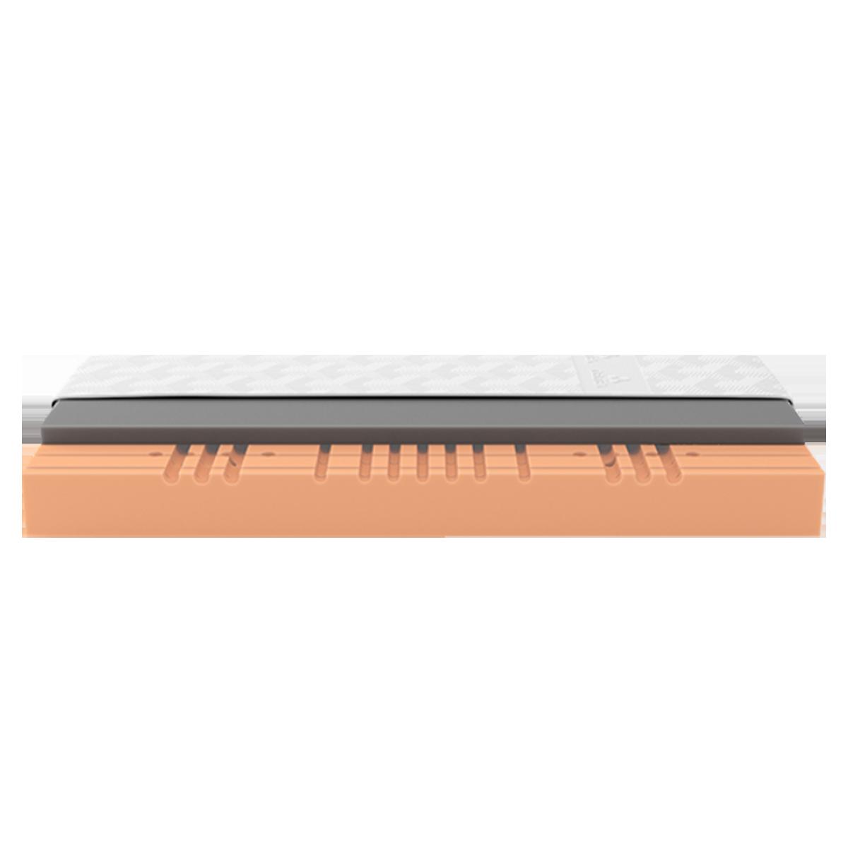 9cd020a2799eae kostenlose Lieferung ins deutsche Festland Schlaraffia Orange Z66 Geltex®  inside Matratze in verschiedenen Größen und Härtegraden