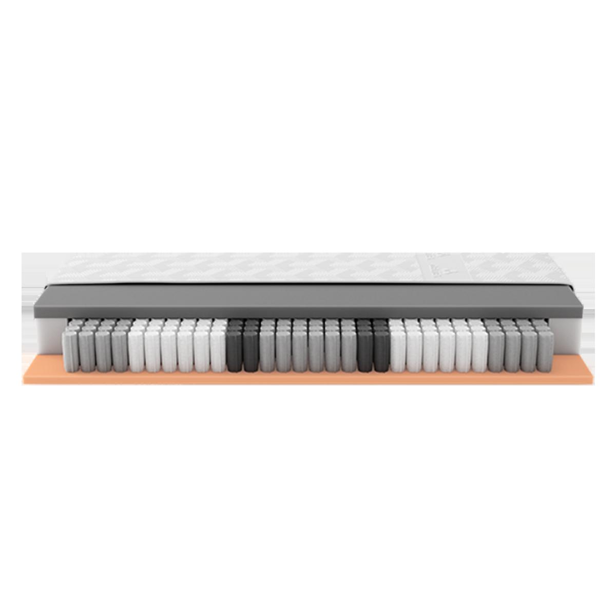 c336c475ddcc36 kostenlose Lieferung ins deutsche Festland Schlaraffia Orange Z77 TFK  Geltex® inside Matratze in verschiedenen Größen und Härtegraden
