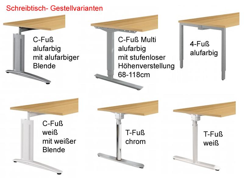 Tolle Röhr Büromöbel Techno Ideen - Innenarchitektur-Kollektion ...