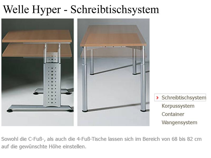 Welle Mobel Hyper ~ Möbel Ideen und Home Design Inspiration
