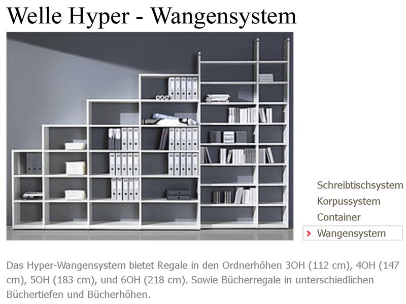 Tolle Welle Möbel Hyper Zeitgenössisch - Die Kinderzimmer Design ...